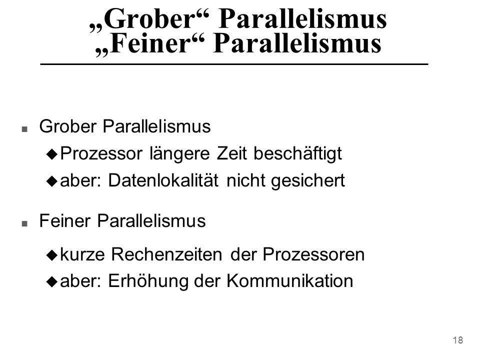 """""""Grober Parallelismus """"Feiner Parallelismus"""