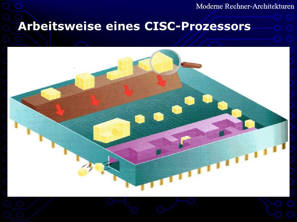 Arbeitsweise eines CISC-Prozessors