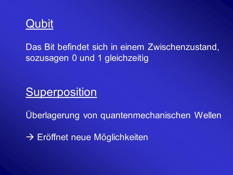 Qubit Superposition Das Bit befindet sich in einem Zwischenzustand,