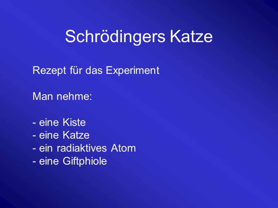 Schrödingers Katze Rezept für das Experiment Man nehme: - eine Kiste