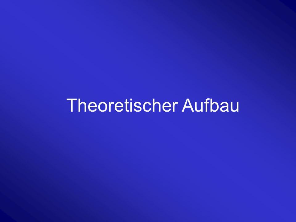 Theoretischer Aufbau