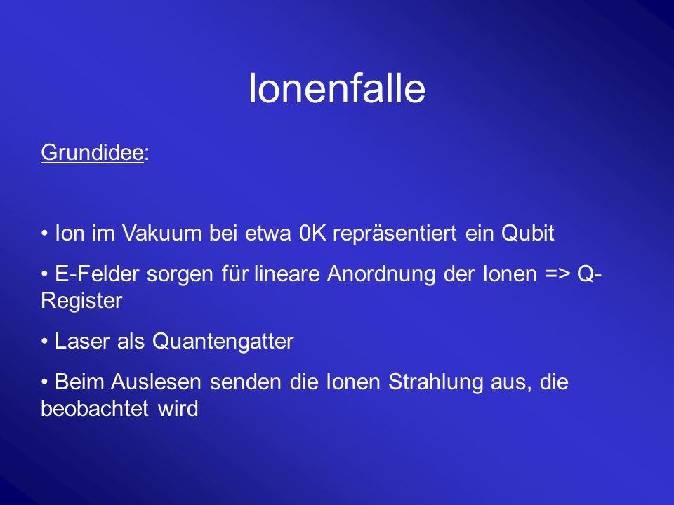 Ionenfalle Grundidee: