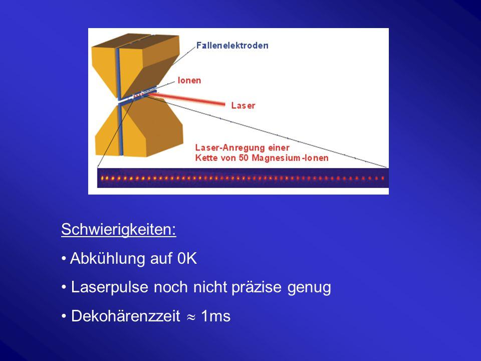 Schwierigkeiten: Abkühlung auf 0K Laserpulse noch nicht präzise genug Dekohärenzzeit  1ms