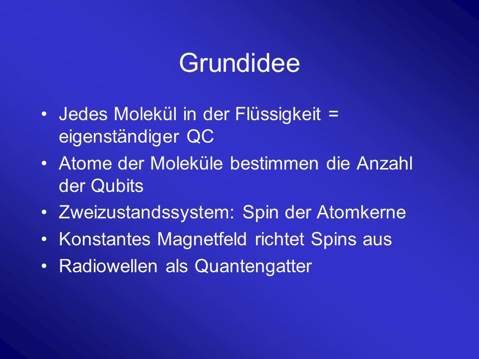 Grundidee Jedes Molekül in der Flüssigkeit = eigenständiger QC