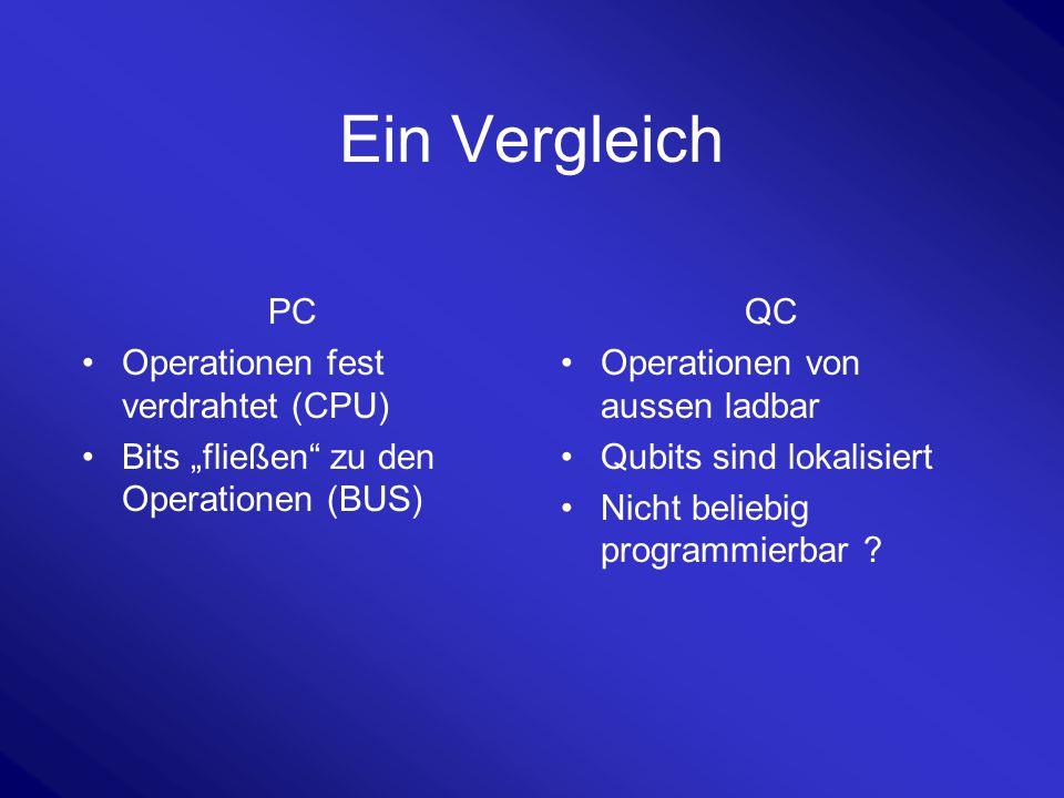 Ein Vergleich PC Operationen fest verdrahtet (CPU)