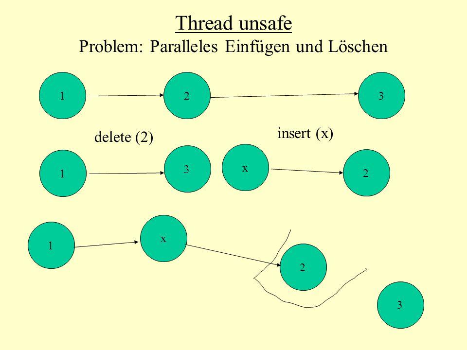 Thread unsafe Problem: Paralleles Einfügen und Löschen