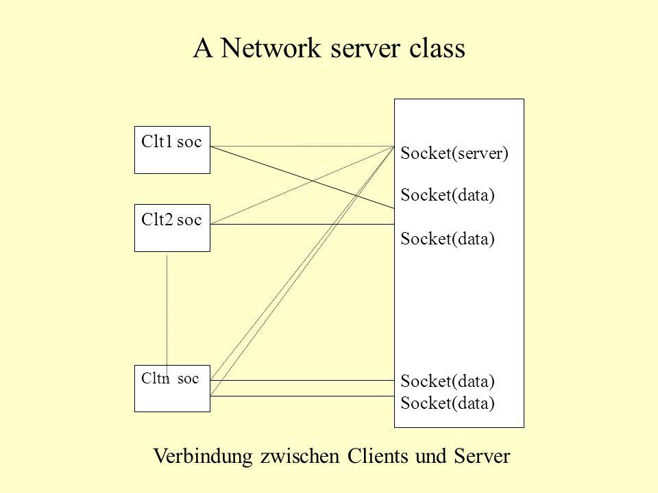 Verbindung zwischen Clients und Server