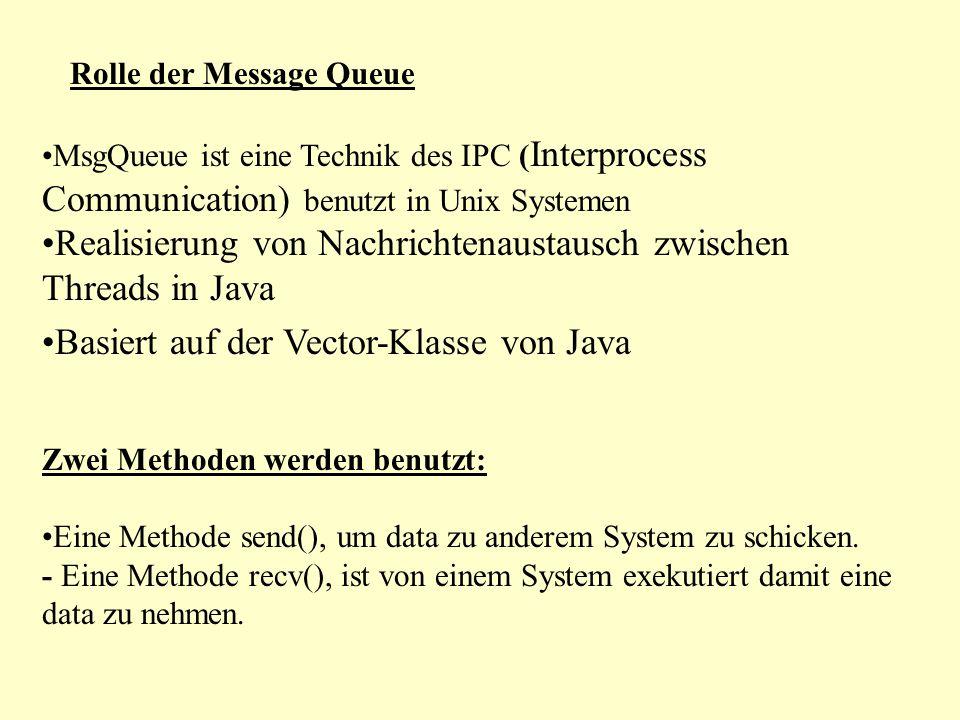Realisierung von Nachrichtenaustausch zwischen Threads in Java