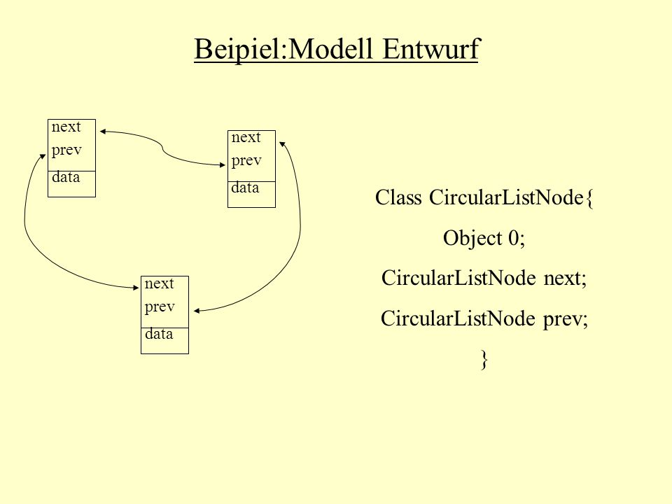 Beipiel:Modell Entwurf