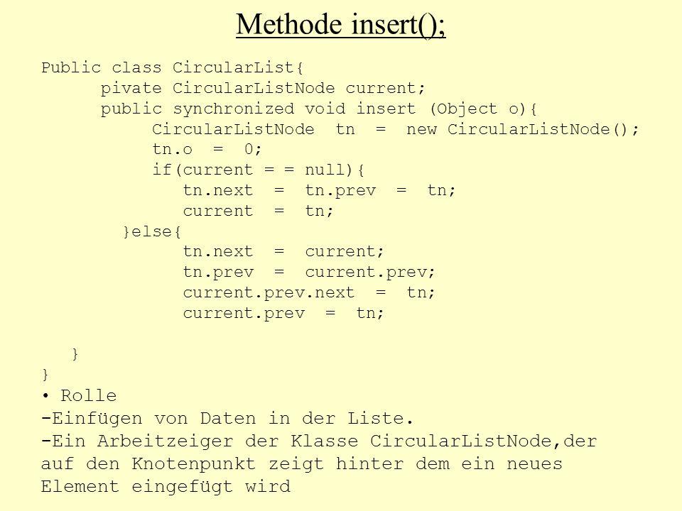 Methode insert(); -Einfügen von Daten in der Liste.