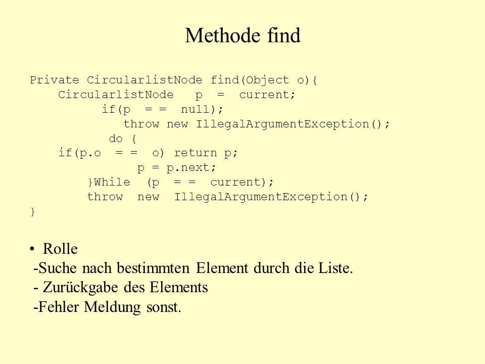 Methode find Rolle -Suche nach bestimmten Element durch die Liste.