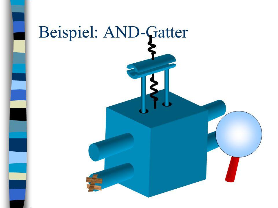 Beispiel: AND-Gatter