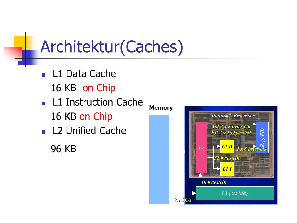 Architektur(Caches) L1 Data Cache 16 KB on Chip L1 Instruction Cache