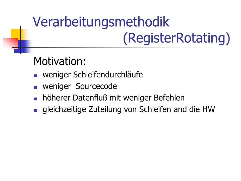Verarbeitungsmethodik (RegisterRotating)