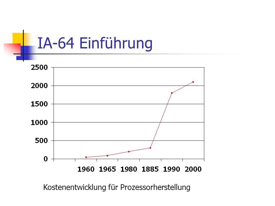 Kostenentwicklung für Prozessorherstellung