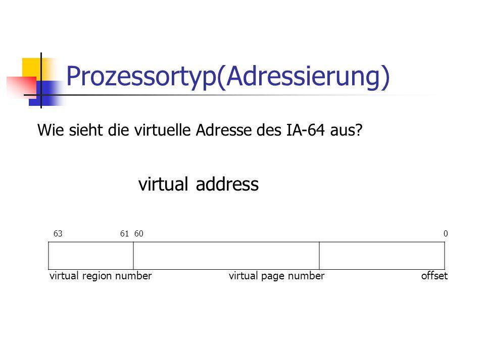 Prozessortyp(Adressierung)