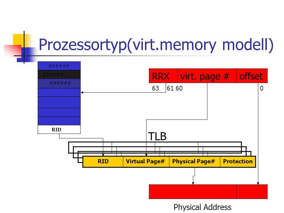 Prozessortyp(virt.memory modell)