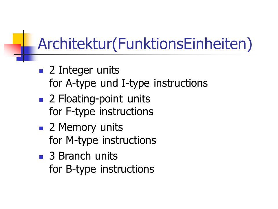 Architektur(FunktionsEinheiten)