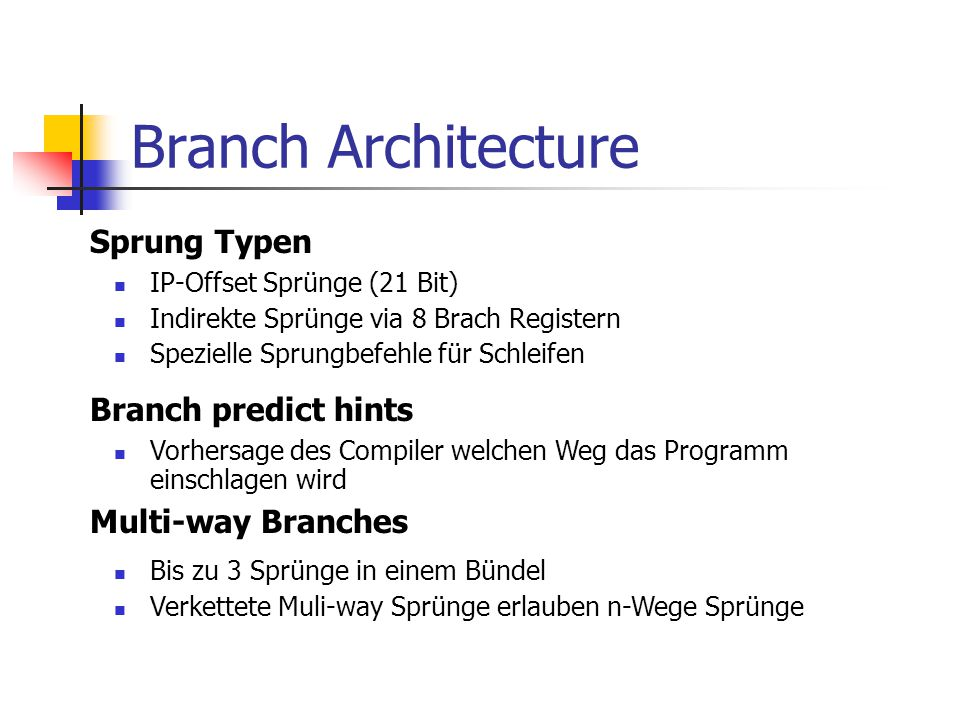 Branch Architecture Sprung Typen Branch predict hints