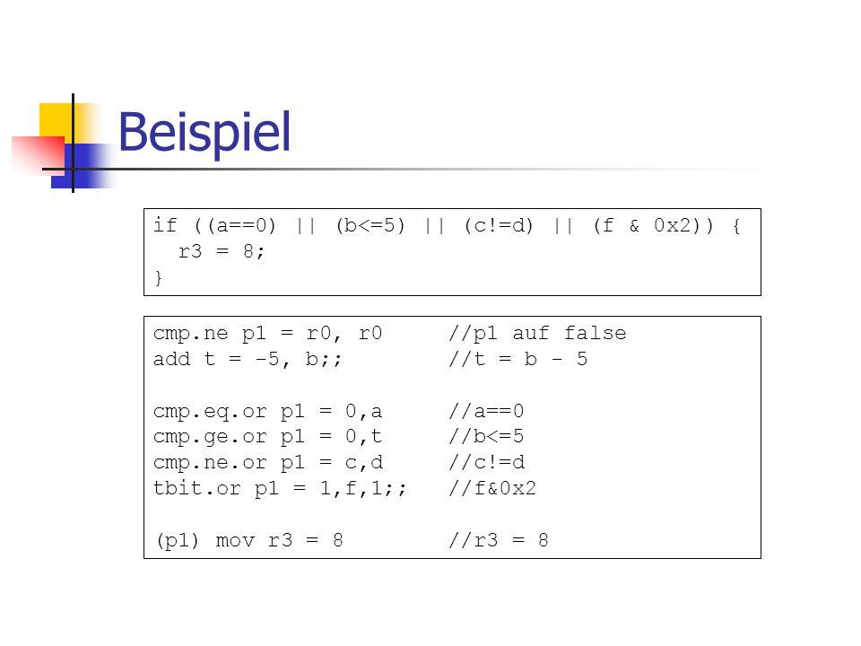 Beispiel if ((a==0) || (b<=5) || (c!=d) || (f & 0x2)) { r3 = 8; }