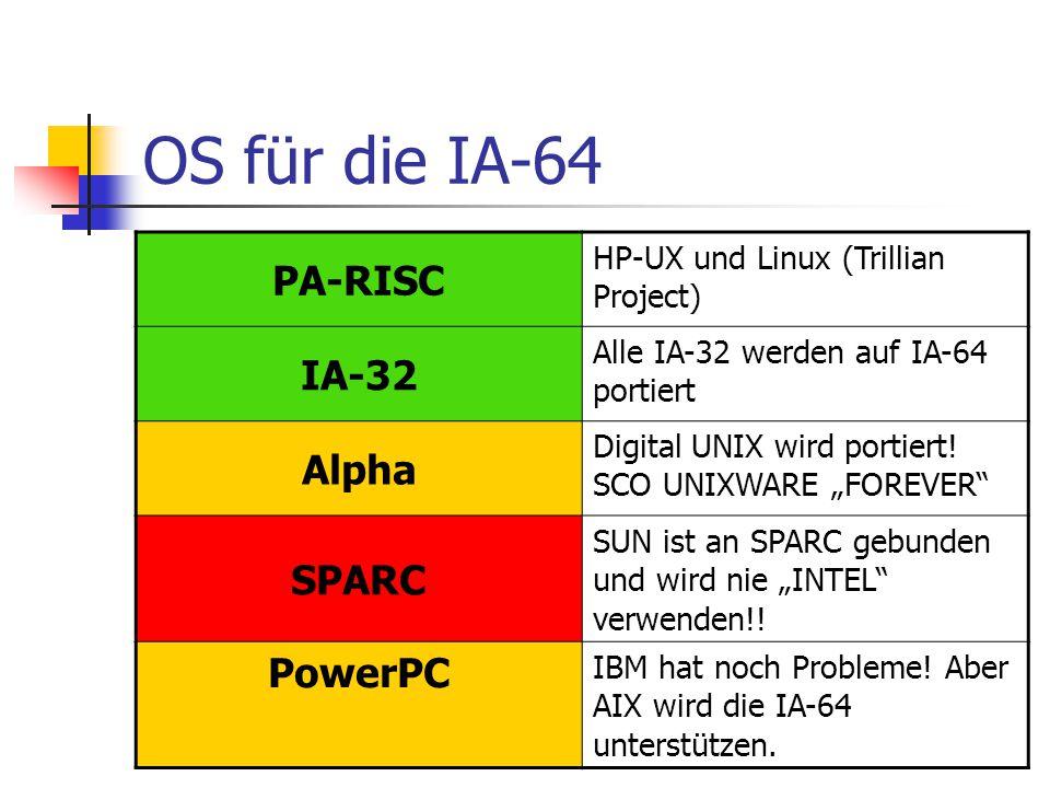 OS für die IA-64 PA-RISC IA-32 Alpha SPARC PowerPC