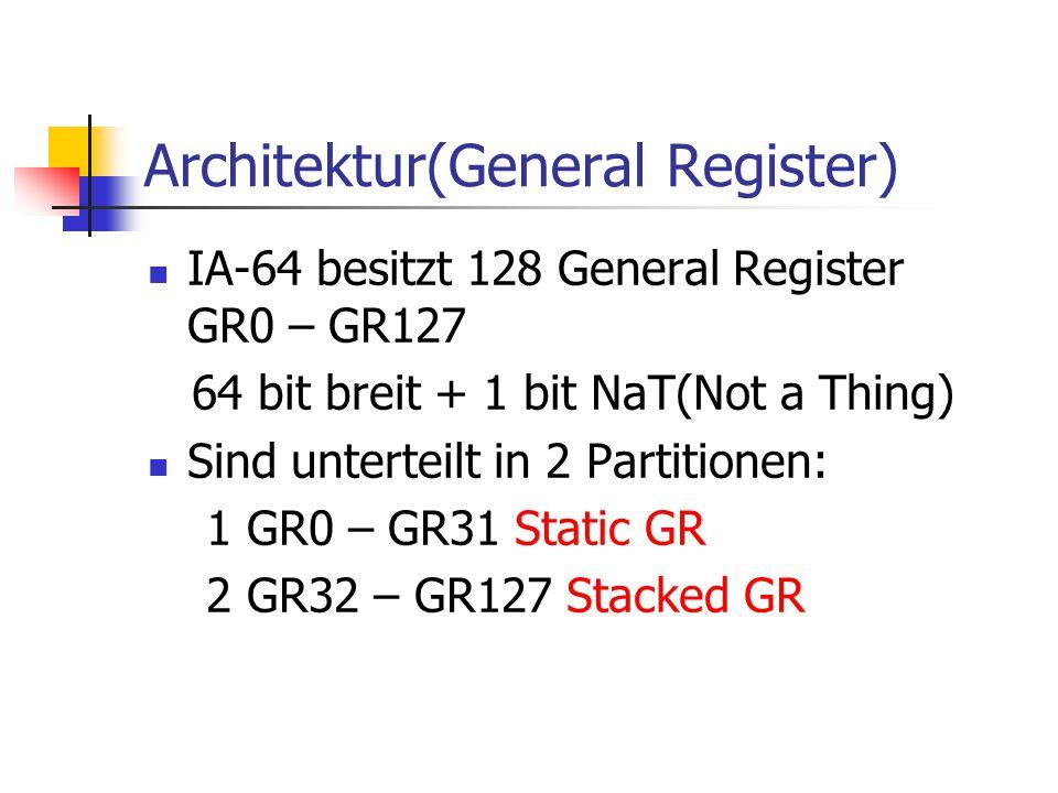 Architektur(General Register)