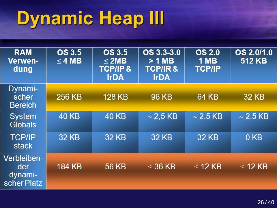 OS 3.3-3.0 > 1 MB TCP/IR & IrDA