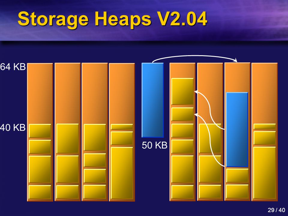 Storage Heaps V2.04 64 KB 40 KB 50 KB
