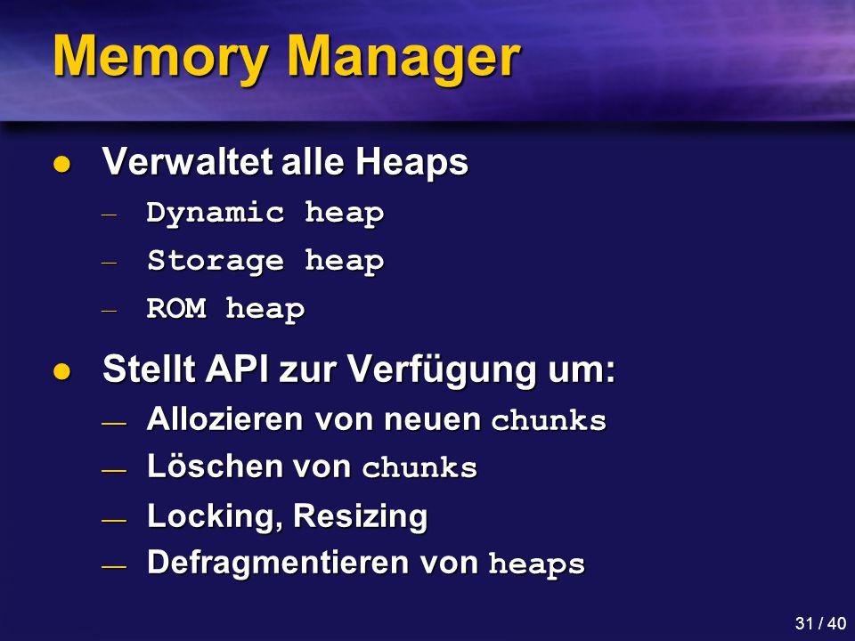 Memory Manager Verwaltet alle Heaps Stellt API zur Verfügung um: