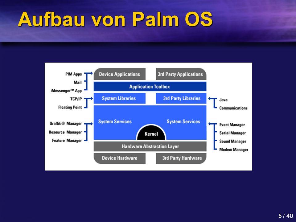 Aufbau von Palm OS