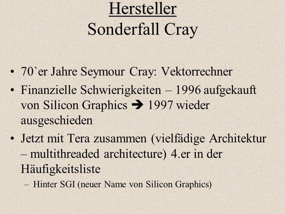 Hersteller Sonderfall Cray