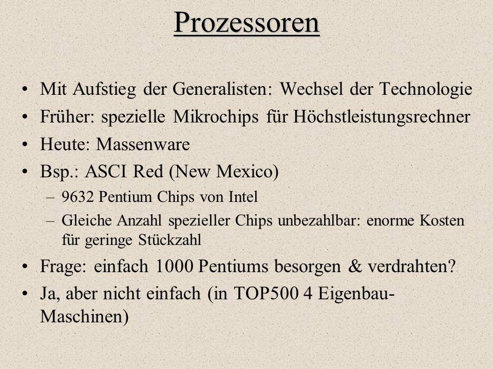 Prozessoren Mit Aufstieg der Generalisten: Wechsel der Technologie