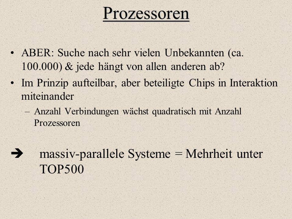 Prozessoren  massiv-parallele Systeme = Mehrheit unter TOP500