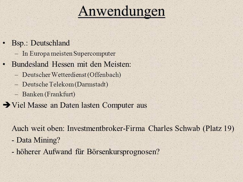 Anwendungen Bsp.: Deutschland Bundesland Hessen mit den Meisten: