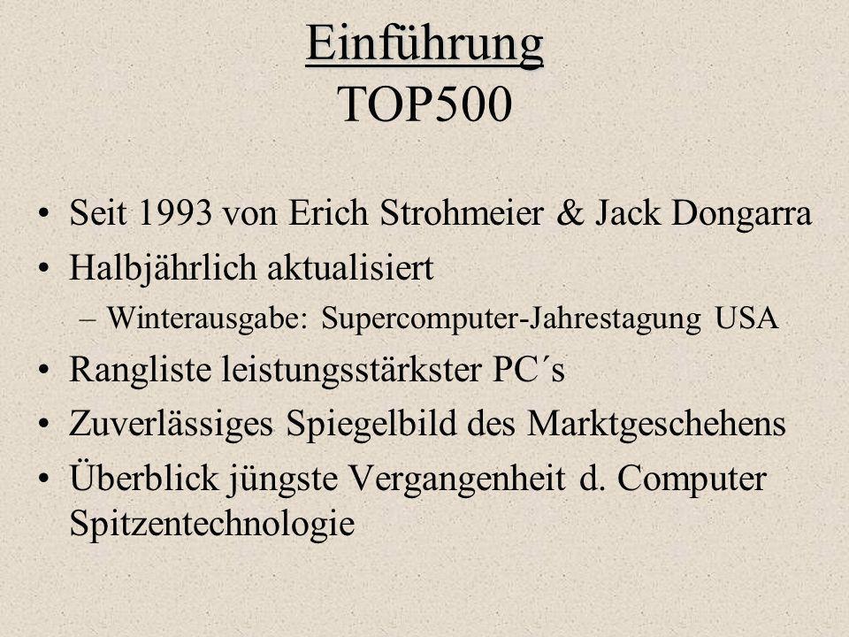 Einführung TOP500 Seit 1993 von Erich Strohmeier & Jack Dongarra