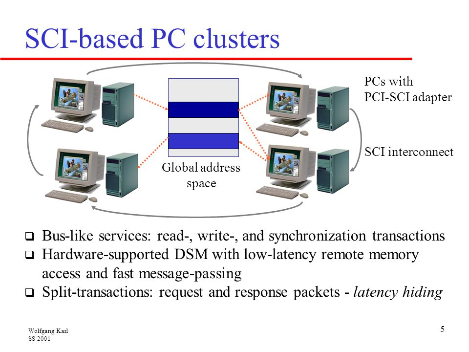 SCI-based PC clusters PCs with. PCI-SCI adapter. SCI interconnect. Global address space.