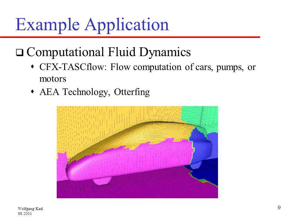 Example Application Computational Fluid Dynamics