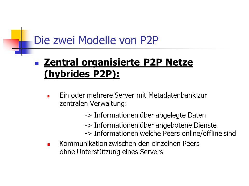 Die zwei Modelle von P2P Zentral organisierte P2P Netze (hybrides P2P): Ein oder mehrere Server mit Metadatenbank zur zentralen Verwaltung: