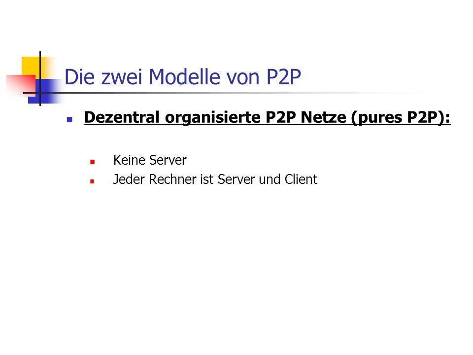 Die zwei Modelle von P2P Dezentral organisierte P2P Netze (pures P2P):