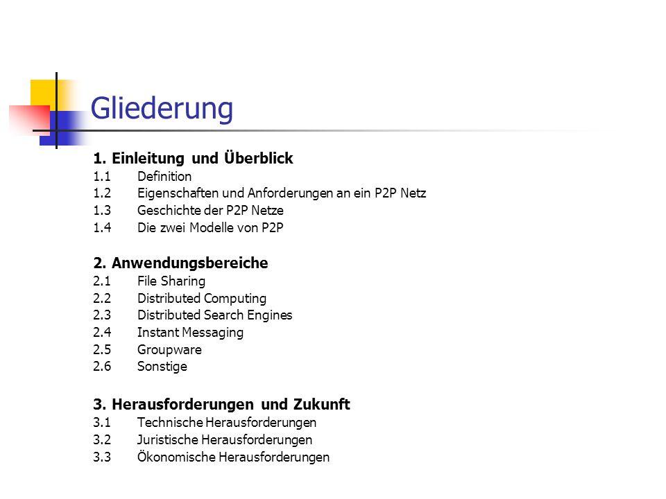 Gliederung 1. Einleitung und Überblick 2. Anwendungsbereiche