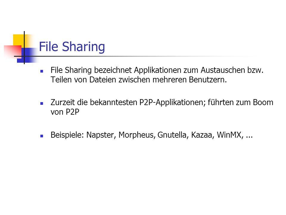 File Sharing File Sharing bezeichnet Applikationen zum Austauschen bzw. Teilen von Dateien zwischen mehreren Benutzern.