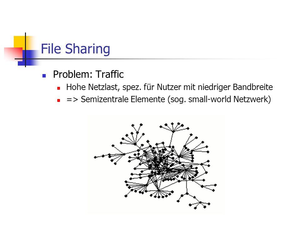 File Sharing Problem: Traffic