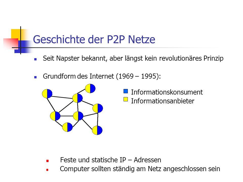 Geschichte der P2P Netze