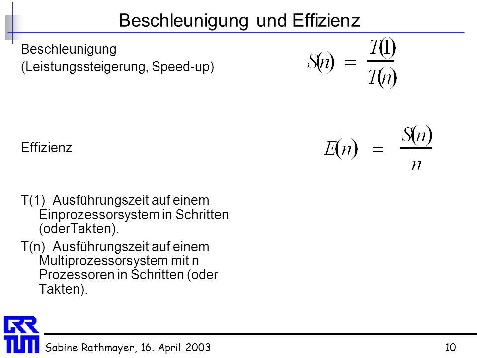 Beschleunigung und Effizienz