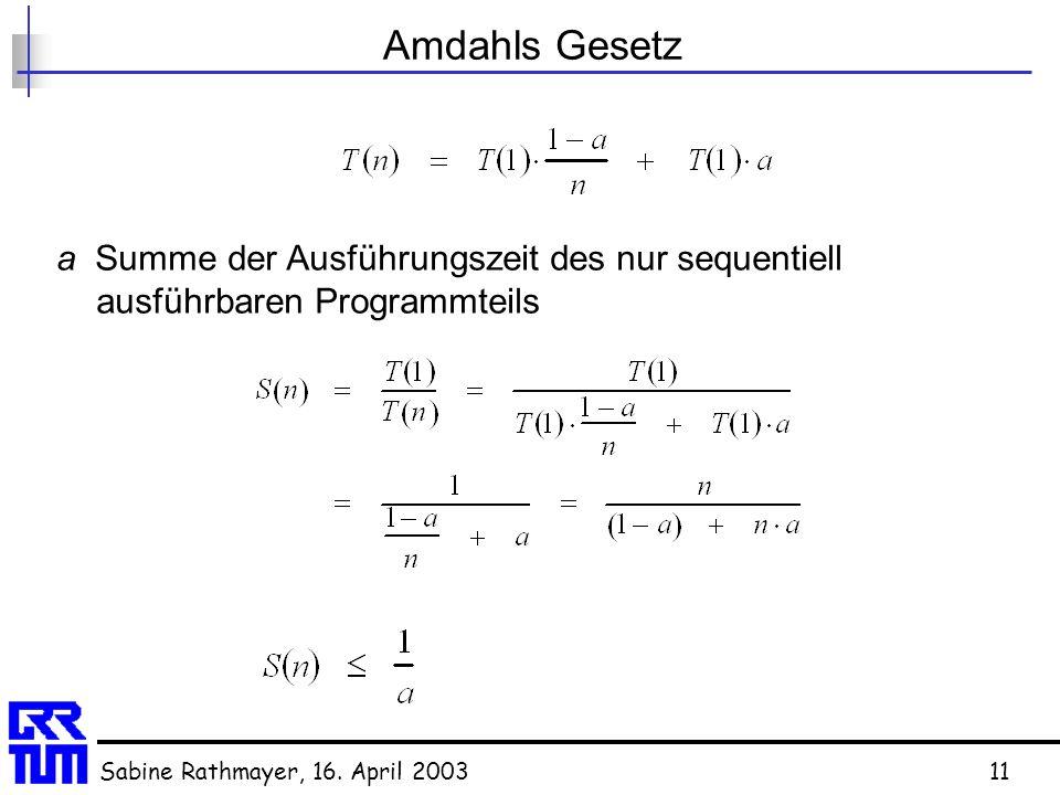 Amdahls Gesetz a Summe der Ausführungszeit des nur sequentiell ausführbaren Programmteils