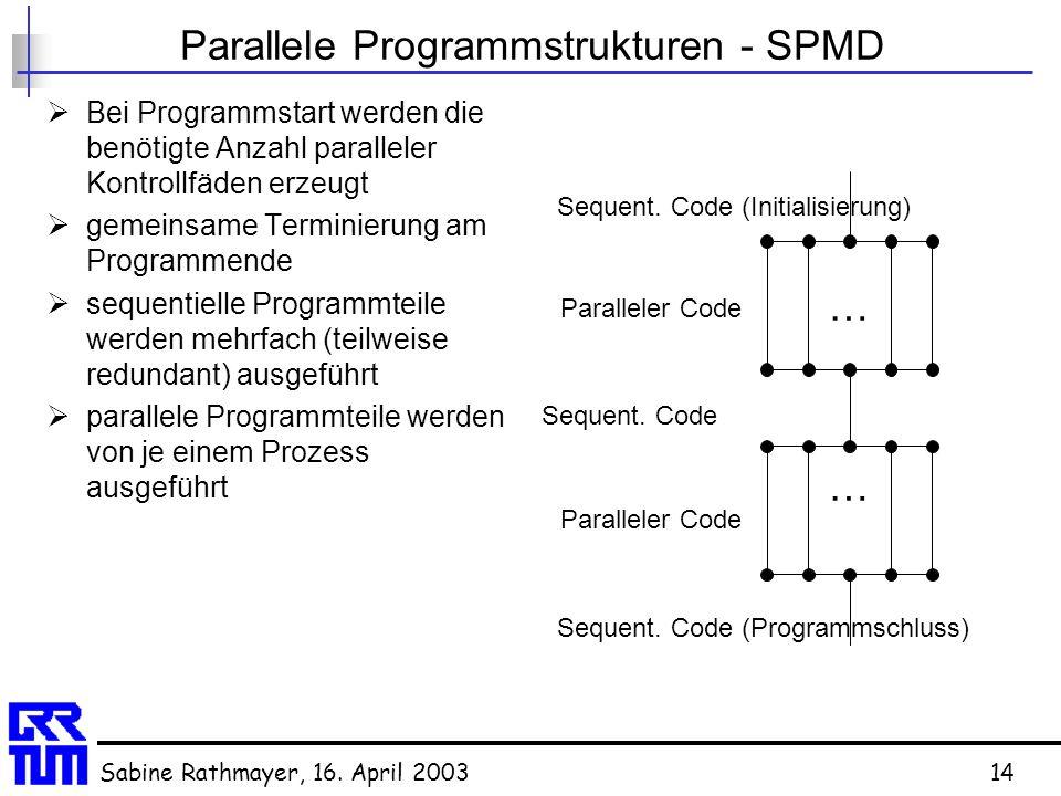 Parallele Programmstrukturen - SPMD