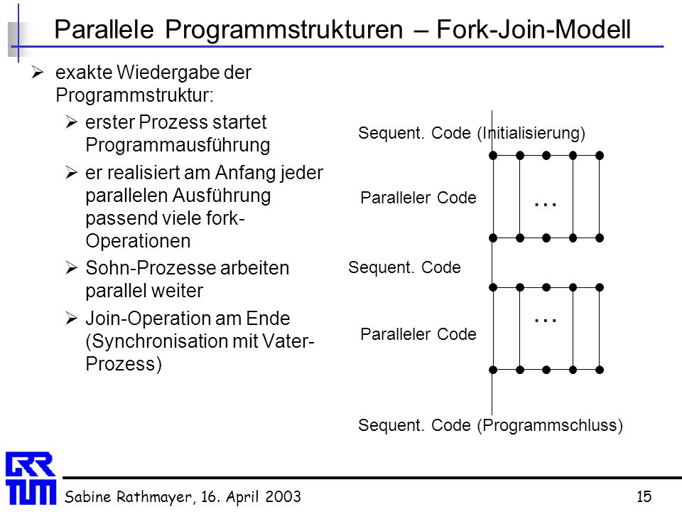 Parallele Programmstrukturen – Fork-Join-Modell