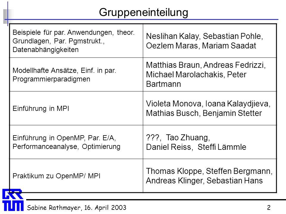 Gruppeneinteilung Beispiele für par. Anwendungen, theor. Grundlagen, Par. Pgmstrukt., Datenabhängigkeiten.