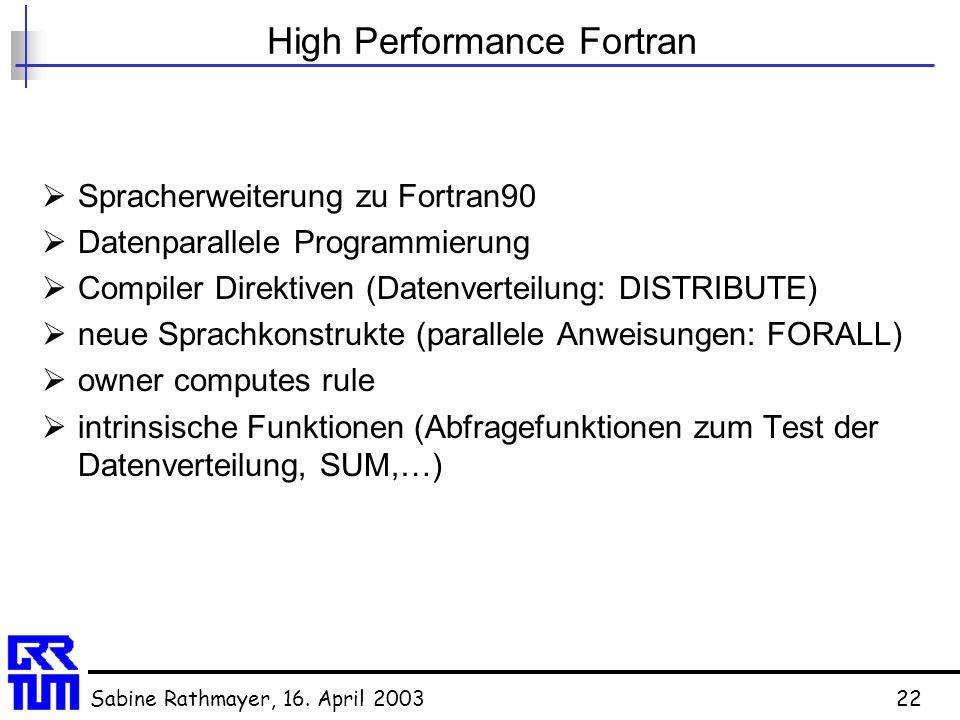 High Performance Fortran
