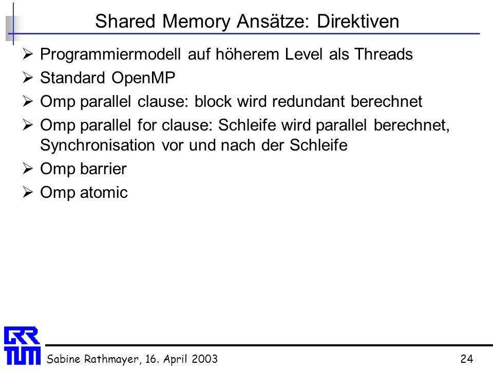 Shared Memory Ansätze: Direktiven